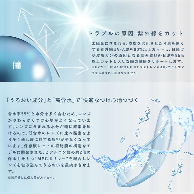 ピュアナチュラルワンデー UVモイストの特徴