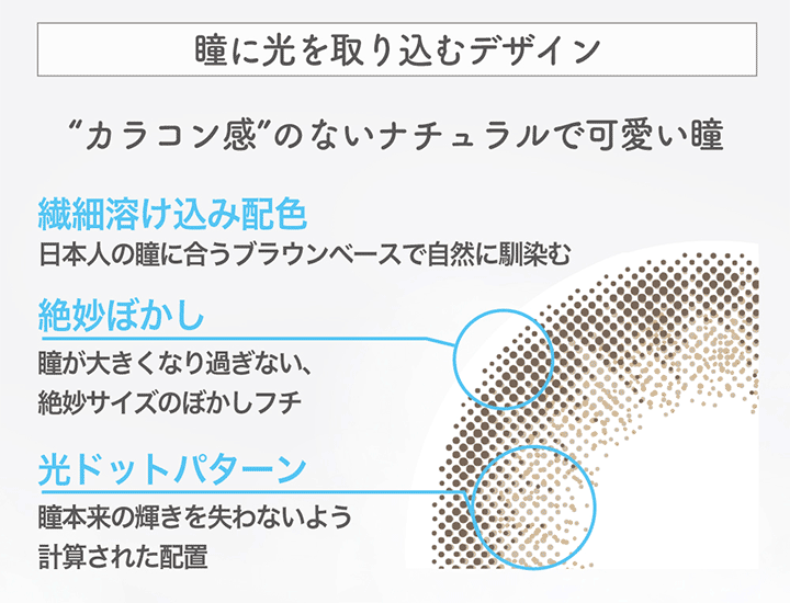 EYEDDiCT(アイディクト)のカラコンのレンズデザイン