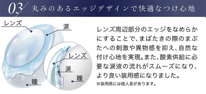 ピュアナチュラルPLUS 38%のレンズのエッジデザイン