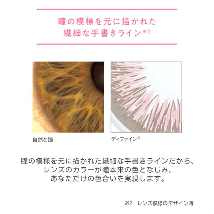 瞳の模様を元に描いた手書きラインのデザインが自らの瞳に馴染み、それぞれの色合いを表現します。