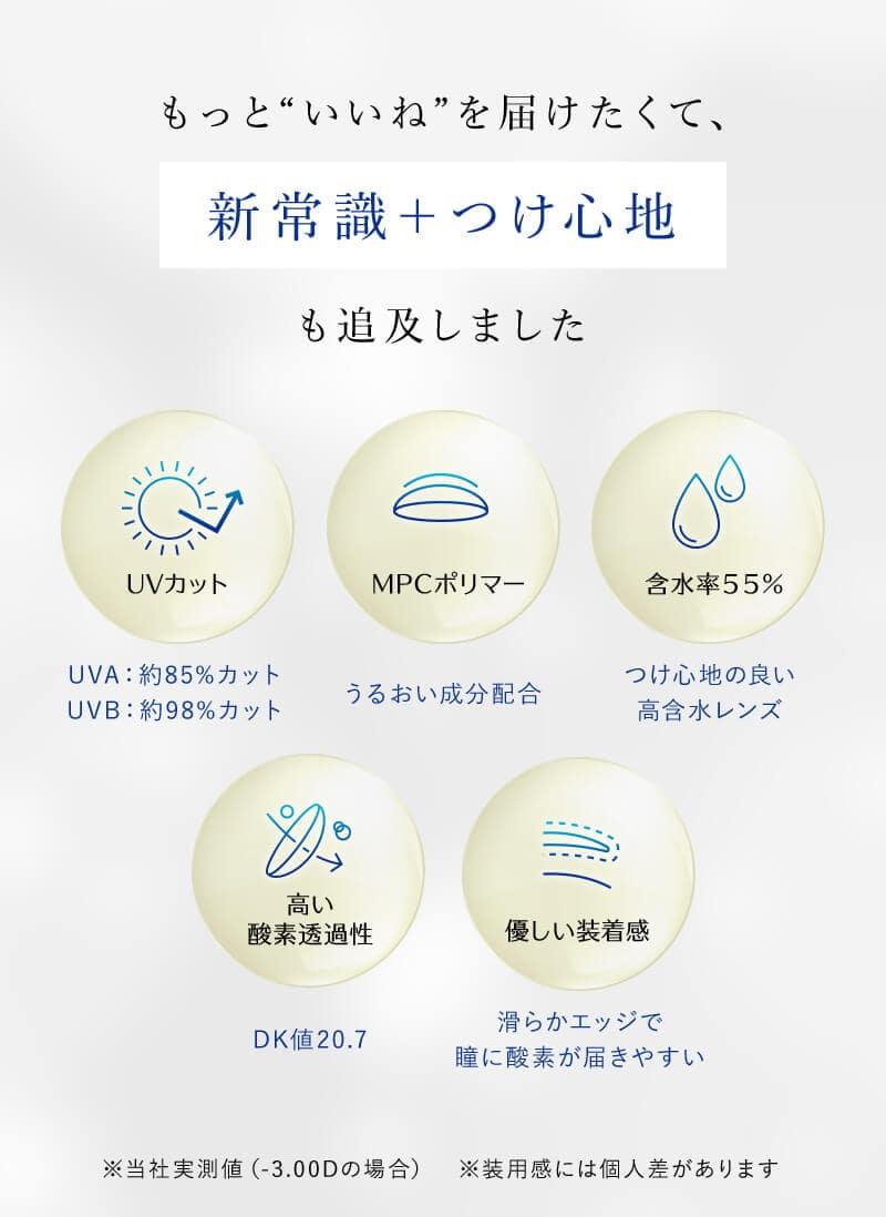 ワンデーリフレア BL UV モイスチャー55は新常識と付け心地にも追求しました