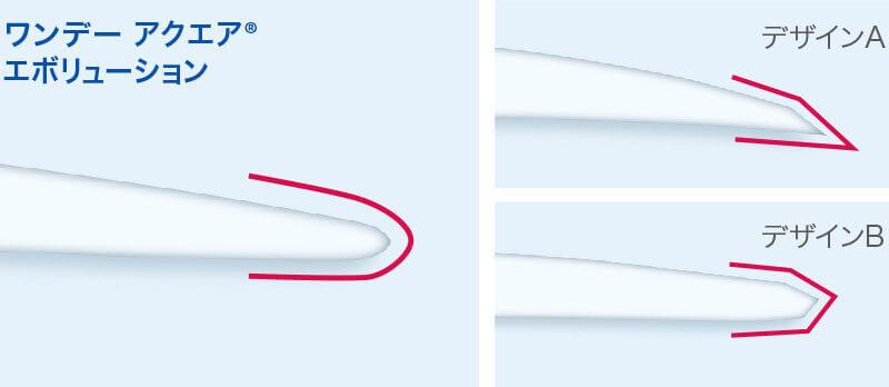 ワンデーアクエア エボリューションの特徴 - 丸くなめらかなレンズエッジデザイン