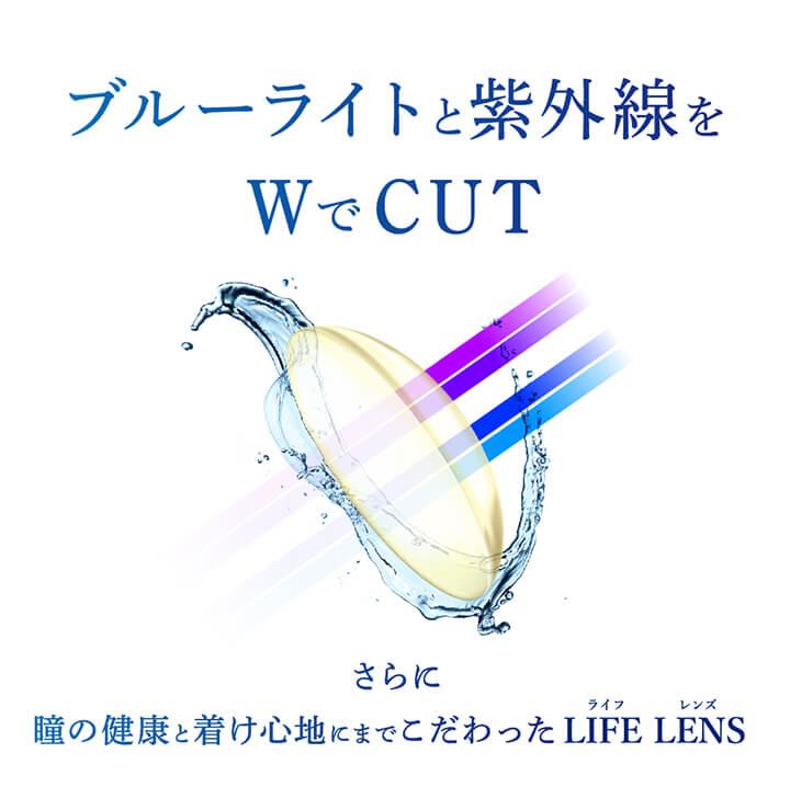 チャンスクリアワンデーはブルーライトカットと紫外線カットのWカットする日本初のコンタクトレンズ