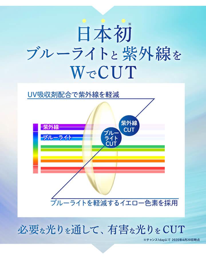日本初ブルーライトカットと紫外線カットできるワンデーコンタクトレンズ、チャンスクリアワンデー登場!