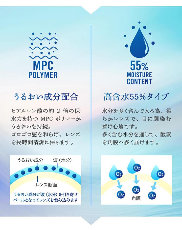 日本初ブルーライトカットと紫外線カットできるワンデーコンタクトレンズ、チャンスクリアワンデーのレンズの特長