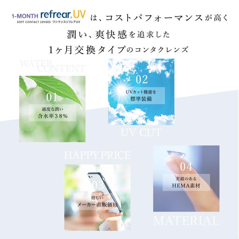 ワンマンスリフレア (1month Refrear)  クリアコンタクトレンズ
