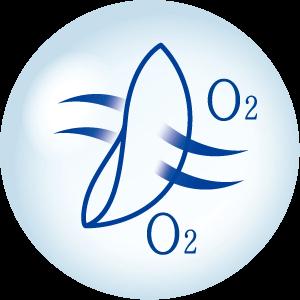 2ウィーク アキュビューの特徴 - 酸素が通る