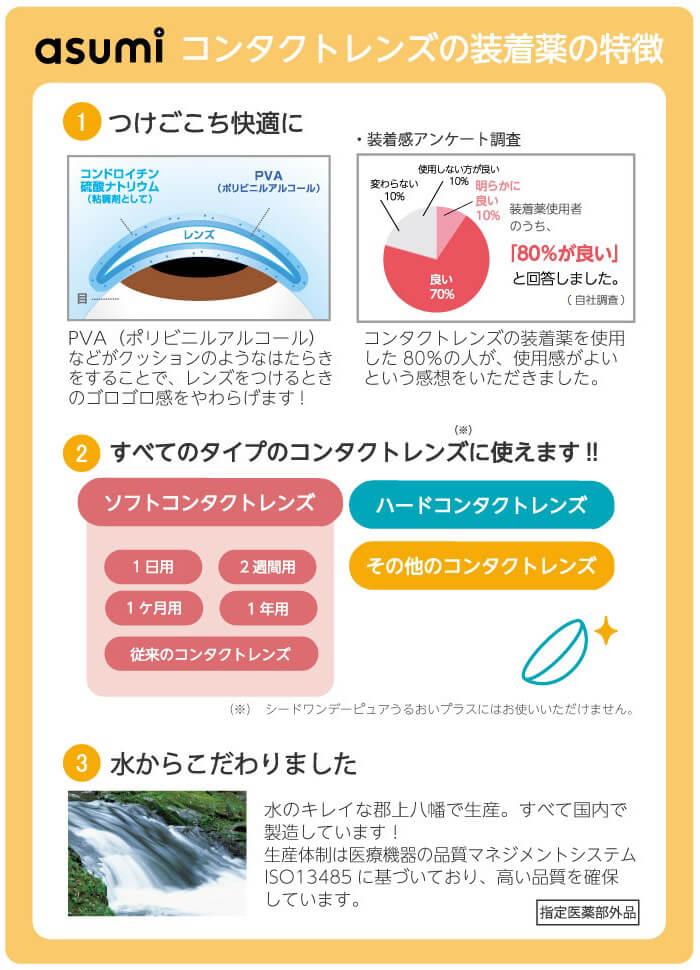 asumi(アスミ)コンタクトレンズの装着薬 15mLの特徴