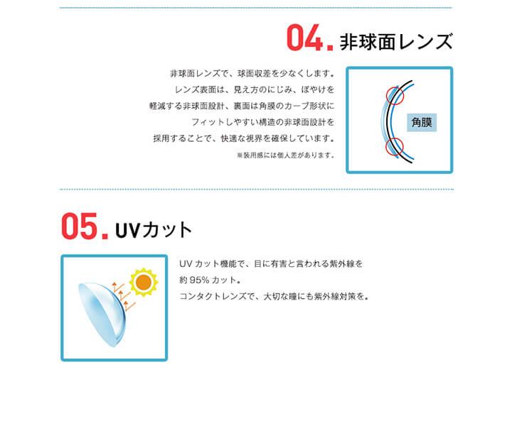 柴咲コウイメージモデルのカラコンLuena MAKE(ルーナ メイク カラーレンズ)商品特徴