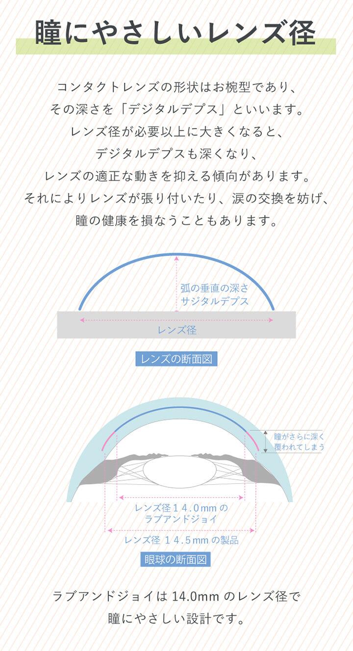 ラブアンドジョイ バイ スウィートハートのレンズ特徴は瞳にやさしいレンズ径