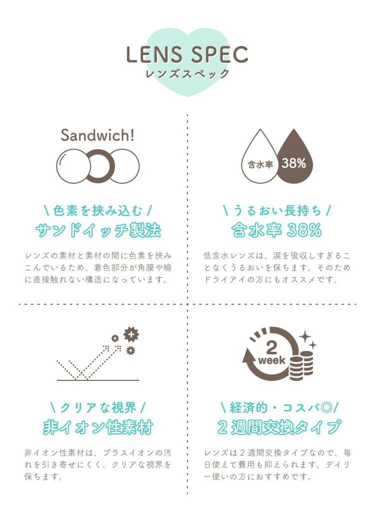 YouTuber 元美容部員 和田さんイメージモデルのカラコンRICH STANDARD 2week(リッチスタンダード2ウィーク)製法 製品のこだわり