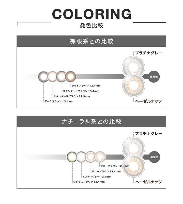 セレクトフェアリーユーザーセレクトANAPカラコン発色の比較